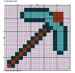 Pick Axe Graph