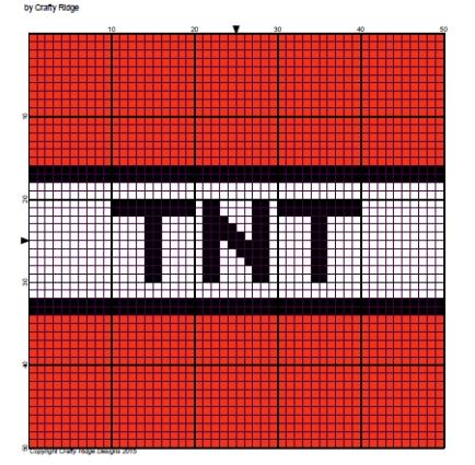 TNT Block Graph