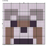 Wolf Face Graph